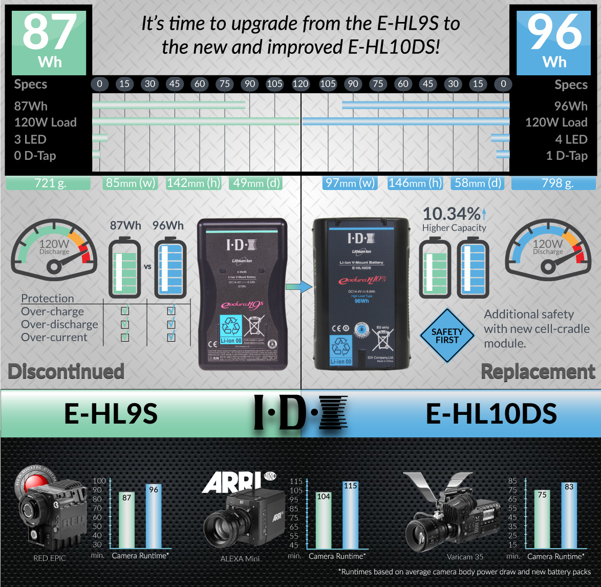 E-HL9S-vs-E-HL10DS-V2-IE